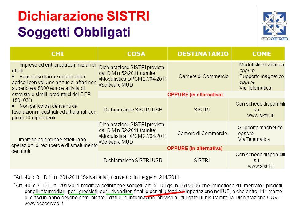 Dichiarazione SISTRI Soggetti non obbligati RifiutiSoggetti non obbligati Produttori di rifiuti pericolosi Soggetti non inquadrati in IMPRESE o ENTI legge 25/01/2006, n.