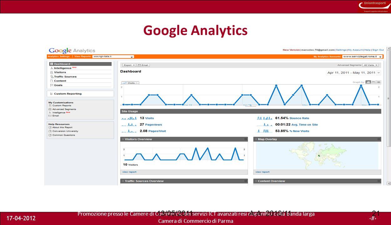 Promozione presso le Camere di Commercio dei servizi ICT avanzati resi disponibili dalla banda larga Camera di Commercio di Parma 17-04-201221 Google Analytics A.A.