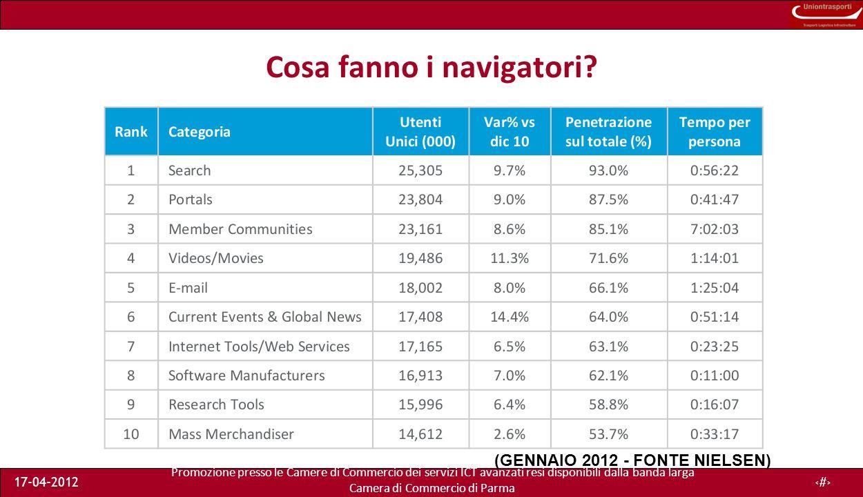 Promozione presso le Camere di Commercio dei servizi ICT avanzati resi disponibili dalla banda larga Camera di Commercio di Parma 17-04-20124 Cosa fanno i navigatori.