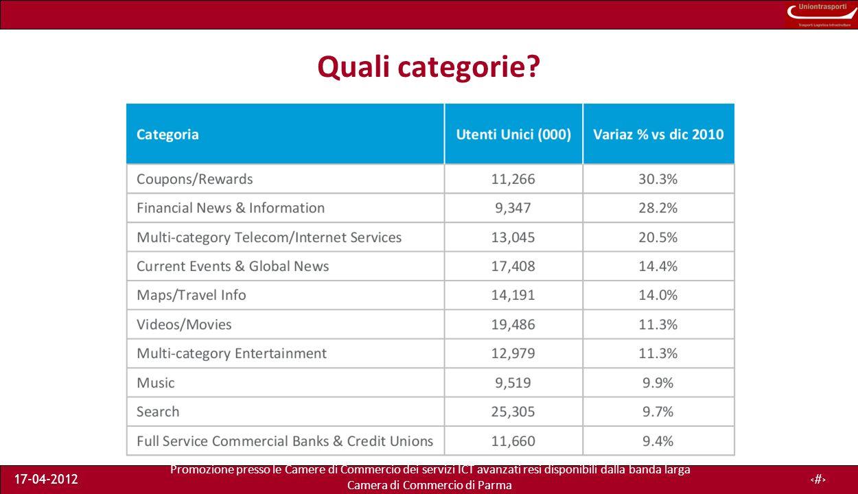 Promozione presso le Camere di Commercio dei servizi ICT avanzati resi disponibili dalla banda larga Camera di Commercio di Parma 17-04-20125 Quali categorie?
