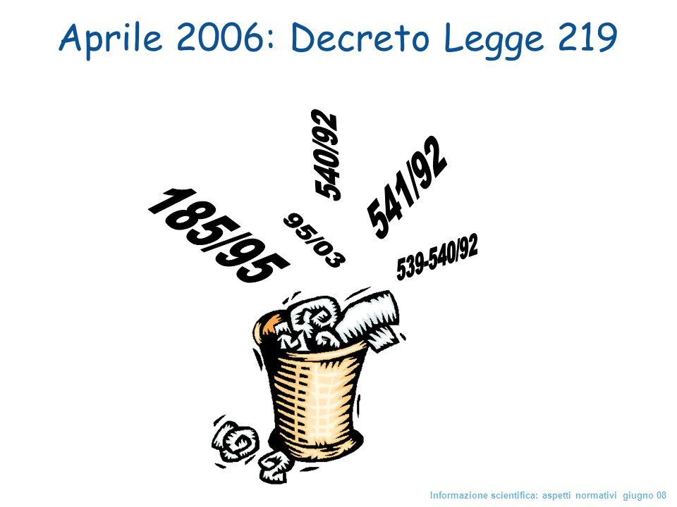 Il nuovo decreto viene chiamato Codice dei medicinali per uso umano recepimento della Direttiva Europea 2001/83 Per la prima volta in Italia un unico decreto racchiude tutta la normativa riguardante i farmaci, tranne la sperimentazione clinica.