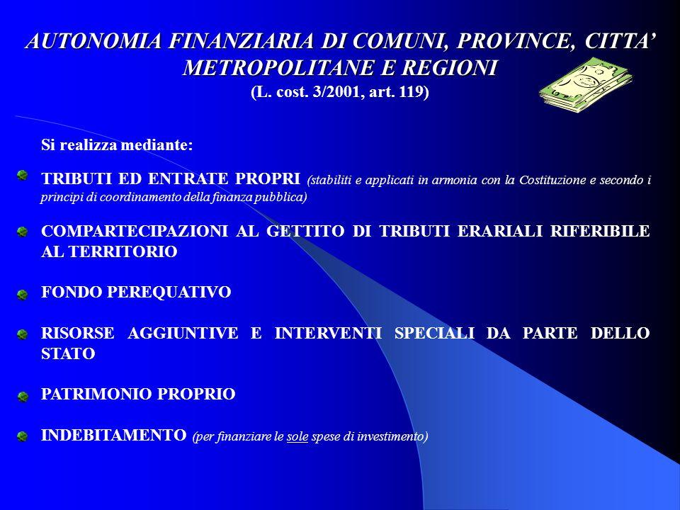 AUTONOMIA FINANZIARIA DI COMUNI, PROVINCE, CITTA METROPOLITANE E REGIONI (L. cost. 3/2001, art. 119) TRIBUTI ED ENTRATE PROPRI (stabiliti e applicati