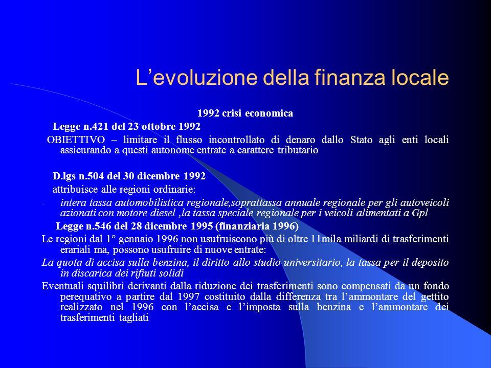 1992 crisi economica Legge n.421 del 23 ottobre 1992 OBIETTIVO – limitare il flusso incontrollato di denaro dallo Stato agli enti locali assicurando a