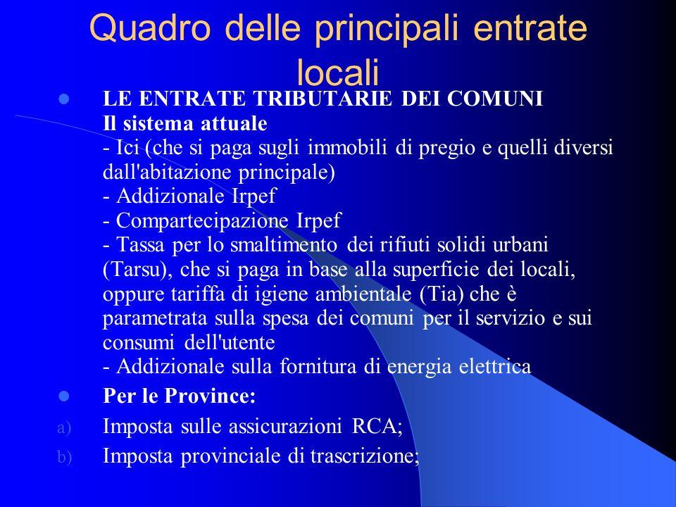 Quadro delle principali entrate locali LE ENTRATE TRIBUTARIE DEI COMUNI Il sistema attuale - Ici (che si paga sugli immobili di pregio e quelli divers