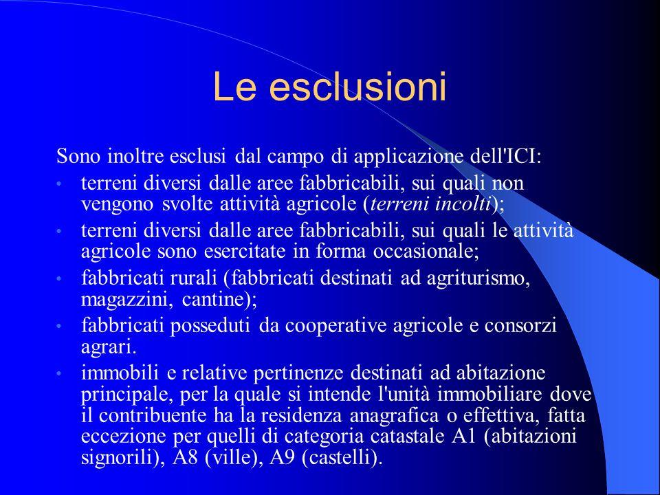 Le esclusioni Sono inoltre esclusi dal campo di applicazione dell'ICI: terreni diversi dalle aree fabbricabili, sui quali non vengono svolte attività