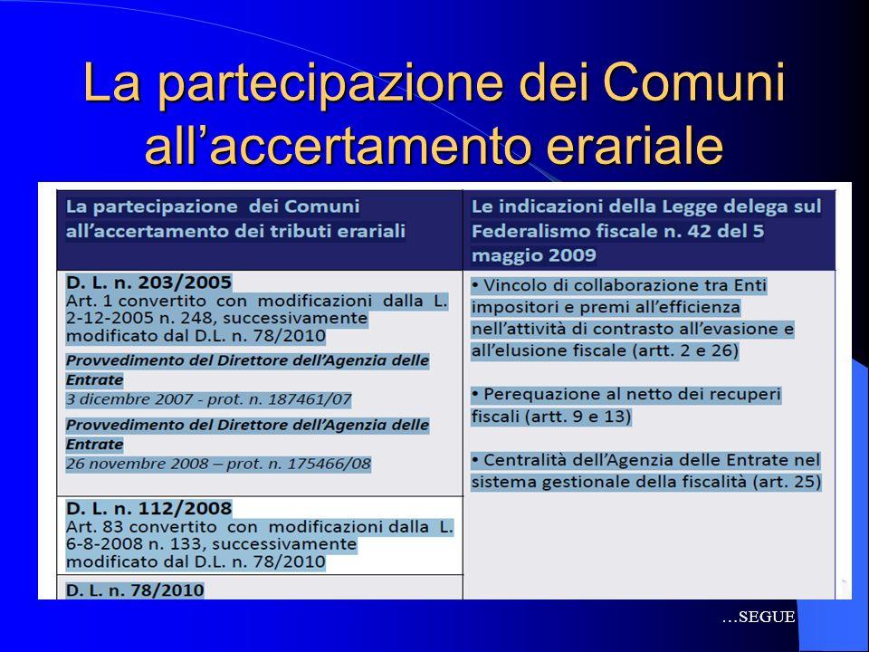 La partecipazione dei Comuni allaccertamento erariale …SEGUE