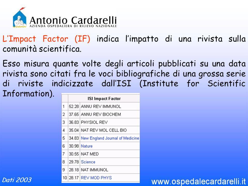 LImpact Factor (IF) indica limpatto di una rivista sulla comunità scientifica.