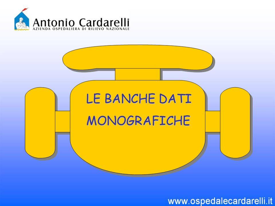 LE BANCHE DATI MONOGRAFICHE