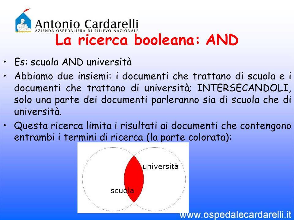 La ricerca booleana: AND Es: scuola AND università Abbiamo due insiemi: i documenti che trattano di scuola e i documenti che trattano di università; INTERSECANDOLI, solo una parte dei documenti parleranno sia di scuola che di università.