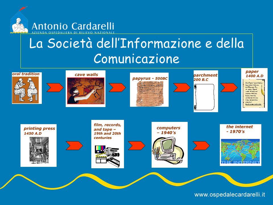 La Società dellInformazione e della Comunicazione