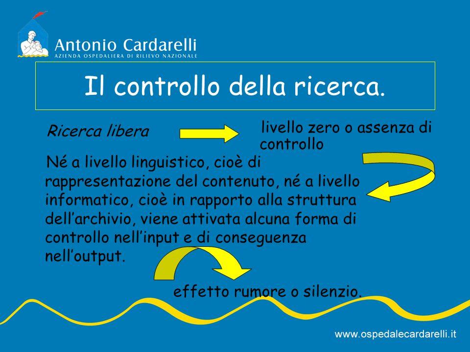 Il controllo della ricerca. Ricerca libera Né a livello linguistico, cioè di rappresentazione del contenuto, né a livello informatico, cioè in rapport