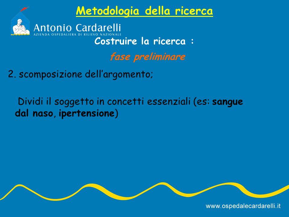 Metodologia della ricerca fase preliminare 2.