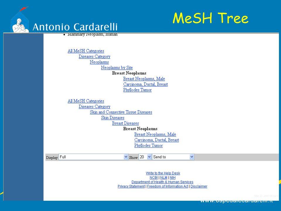 MeSH Tree