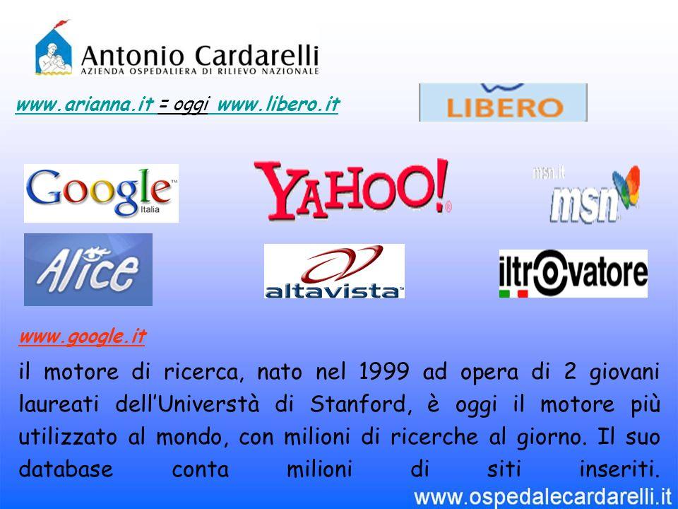www.arianna.itwww.arianna.it = oggi www.libero.it www.google.it il motore di ricerca, nato nel 1999 ad opera di 2 giovani laureati dellUniverstà di St