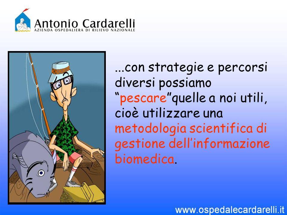 ...con strategie e percorsi diversi possiamopescarequelle a noi utili, cioè utilizzare una metodologia scientifica di gestione dellinformazione biomedica.