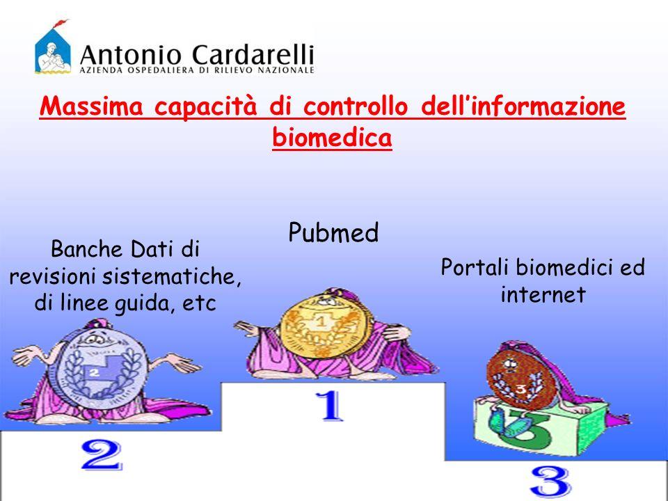 Massima capacità di controllo dellinformazione biomedica Pubmed Banche Dati di revisioni sistematiche, di linee guida, etc Portali biomedici ed internet