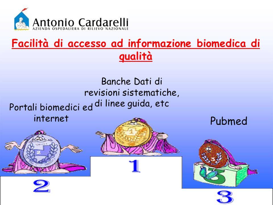 Facilità di accesso ad informazione biomedica di qualità Pubmed Banche Dati di revisioni sistematiche, di linee guida, etc Portali biomedici ed internet