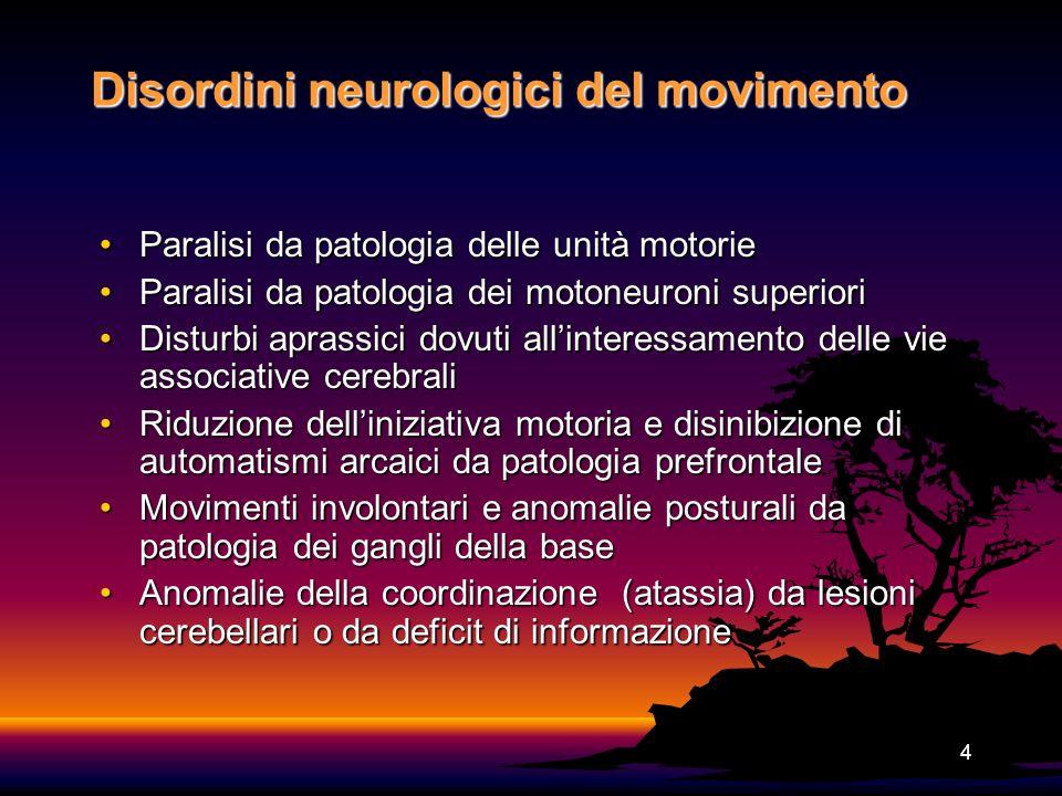 4 Disordini neurologici del movimento Paralisi da patologia delle unità motorieParalisi da patologia delle unità motorie Paralisi da patologia dei mot