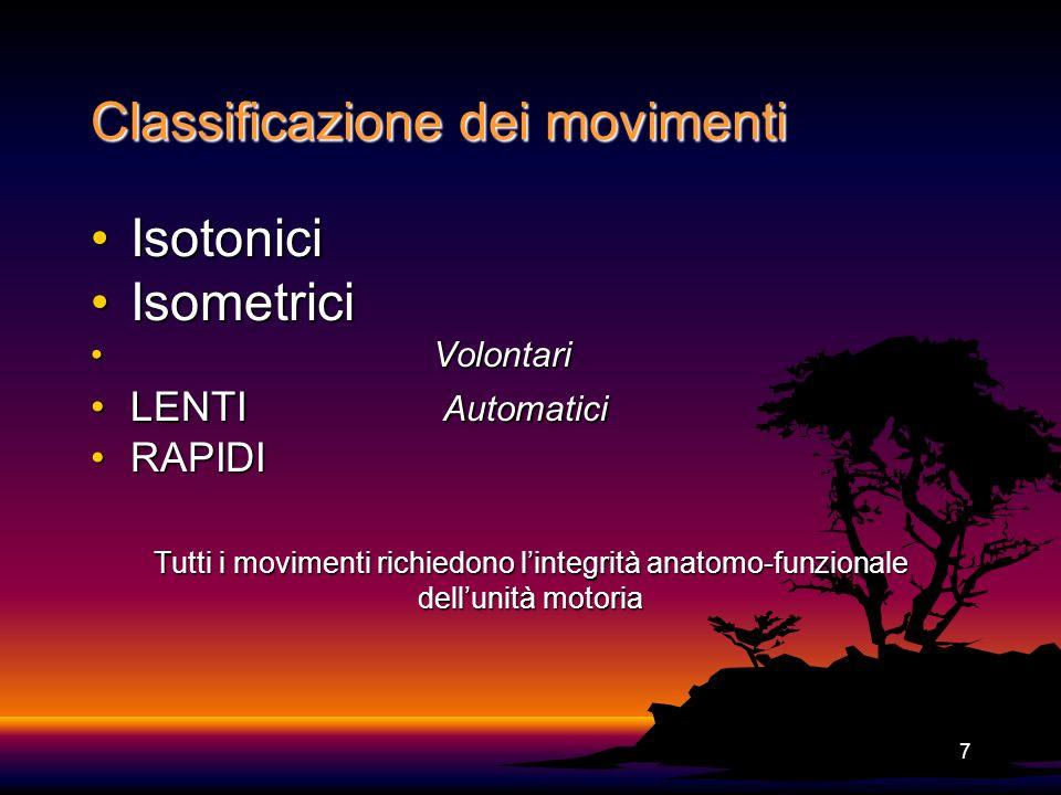 7 Classificazione dei movimenti IsotoniciIsotonici IsometriciIsometrici Volontari Volontari LENTI AutomaticiLENTI Automatici RAPIDIRAPIDI Tutti i movi