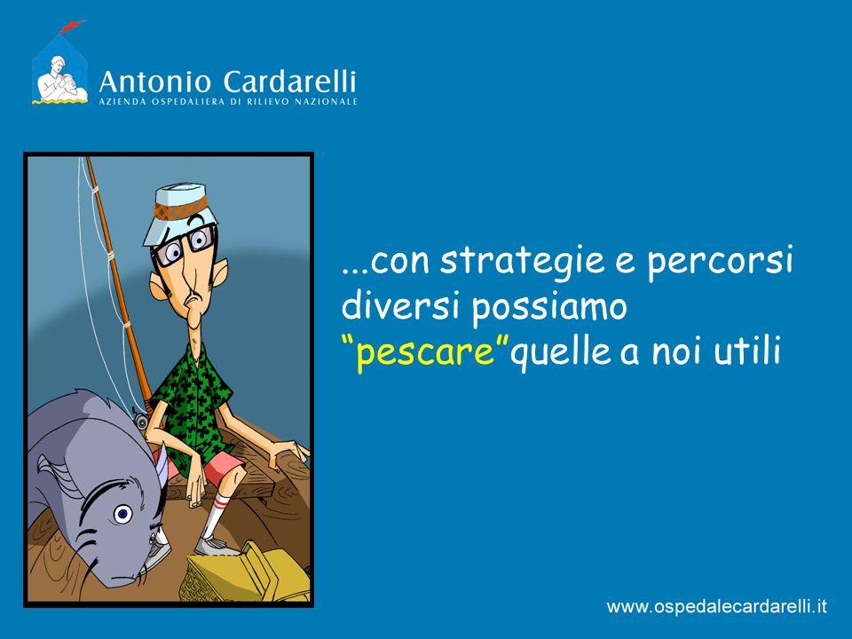 ...con strategie e percorsi diversi possiamo pescarequelle a noi utili