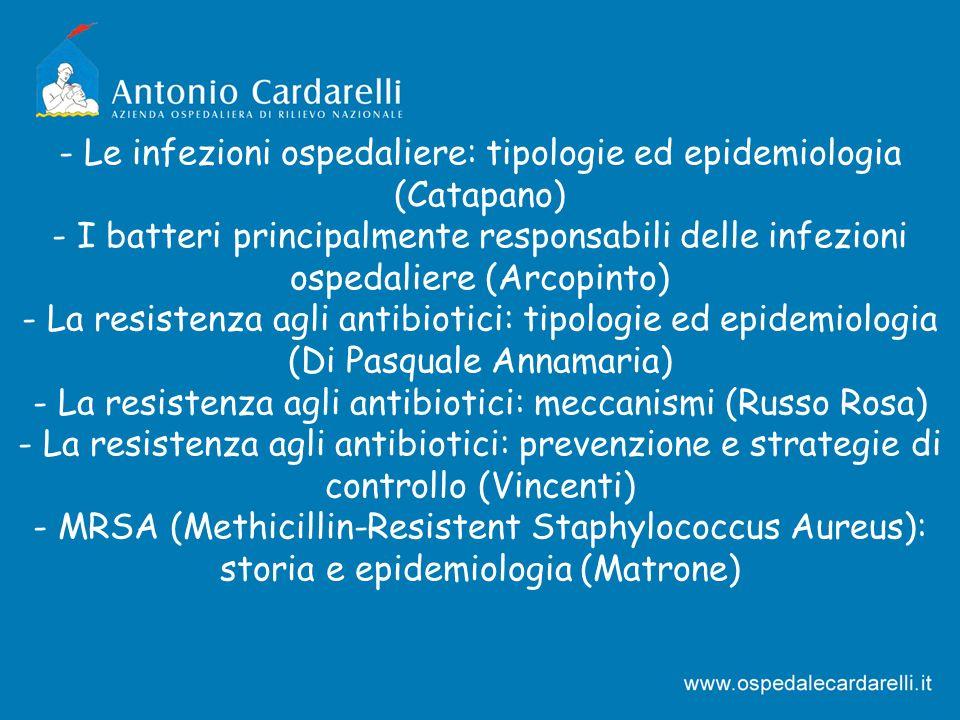 - Le infezioni ospedaliere: tipologie ed epidemiologia (Catapano) - I batteri principalmente responsabili delle infezioni ospedaliere (Arcopinto) - La