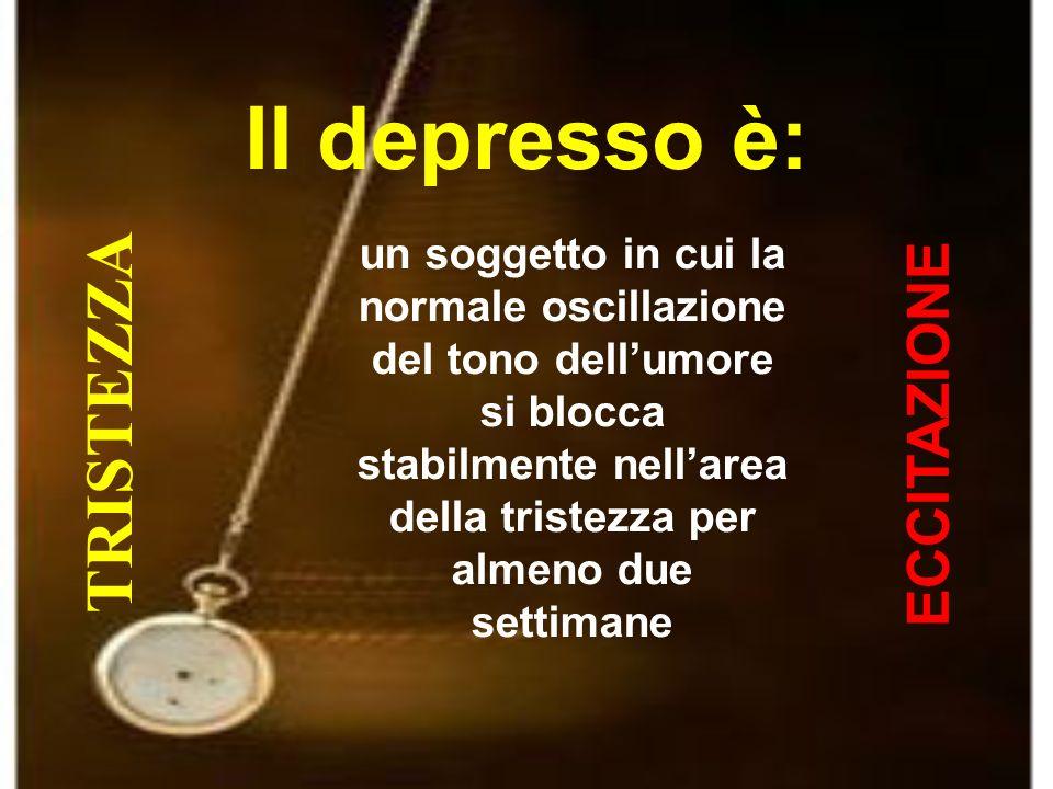 TRATTAMENTO DELLA DEPRESSIONE GERARCHIA DEGLI OBIETTIVI Riduzione dei sintomi Migliorare la qualità della vita Guarigione (APA, 2000) Recupero della funzione sociale