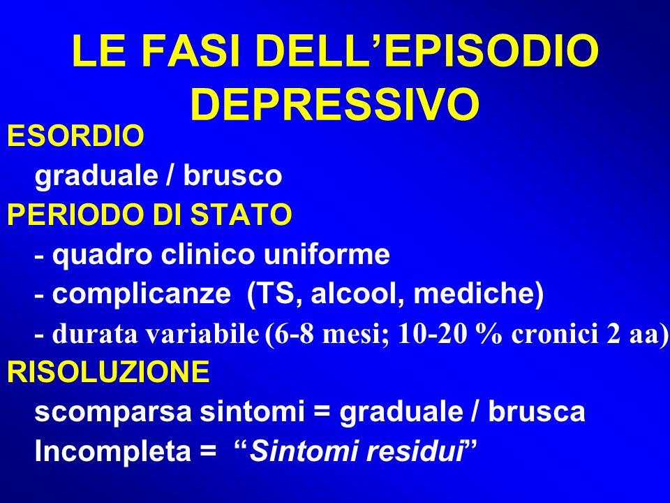 EDD Medico FAM PSY H Ass. Auto-aiuto La rete sociale e il pz depresso