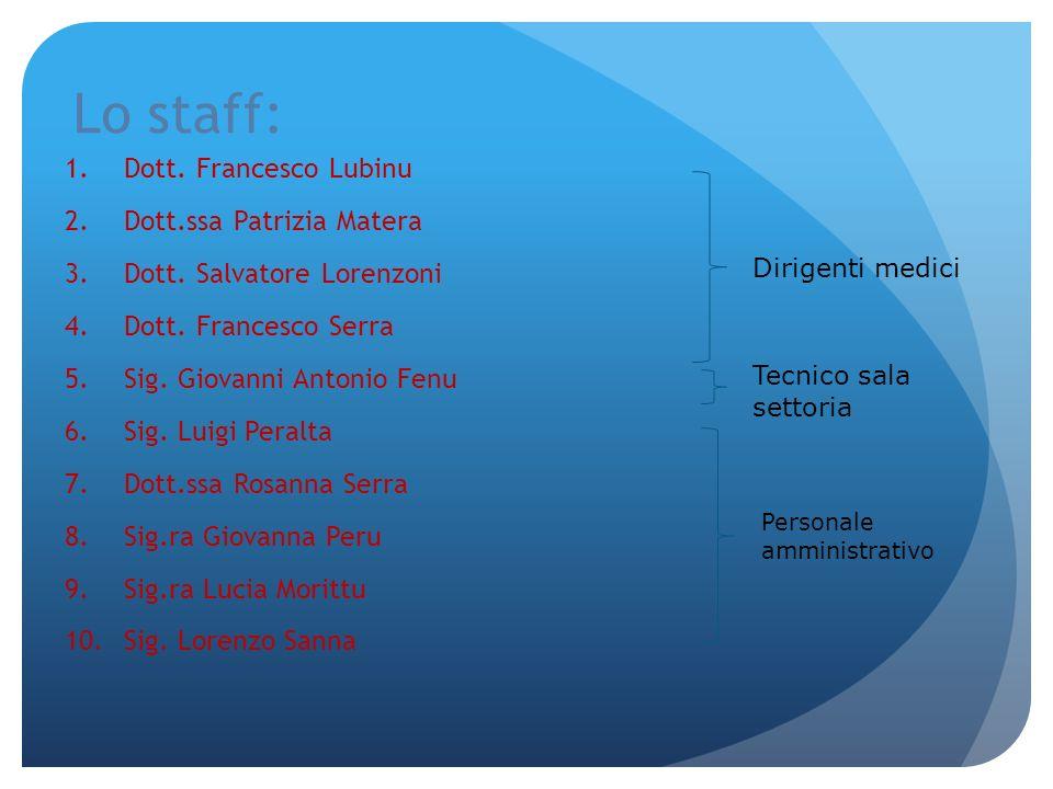 Lo staff: 1.Dott. Francesco Lubinu 2.Dott.ssa Patrizia Matera 3.Dott. Salvatore Lorenzoni 4.Dott. Francesco Serra 5.Sig. Giovanni Antonio Fenu 6.Sig.