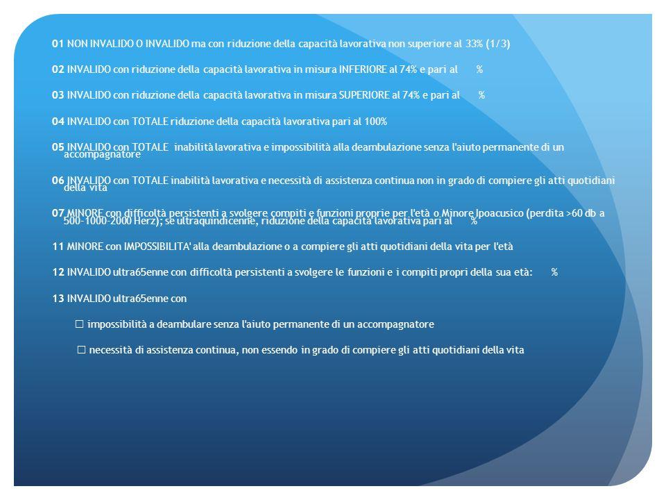 Modello verbale L.104/92 LA COMMISSIONE MEDICA INTEGRATA, PER LE FINALITÀ DI CUI ALLA L.