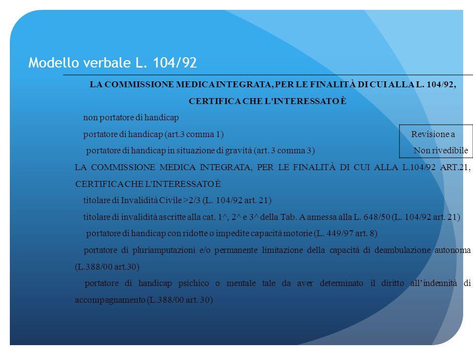 Commissione per la Cecità Civile Cieco civile (L.