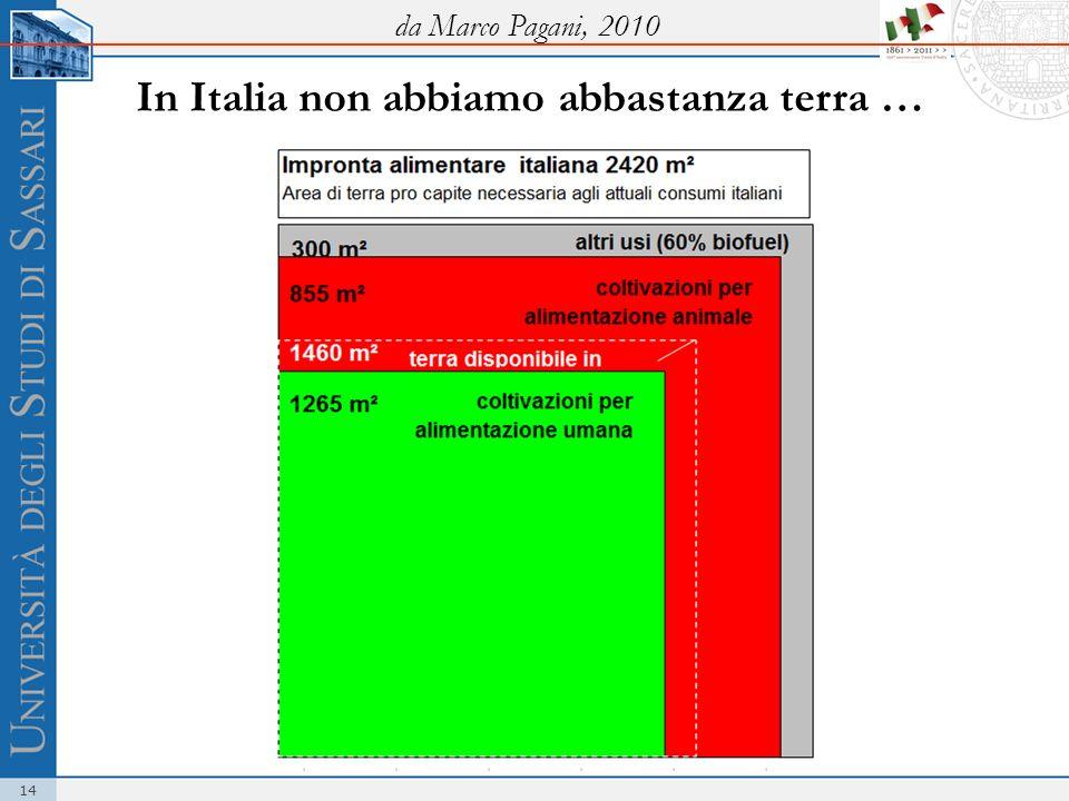 14 In Italia non abbiamo abbastanza terra … da Marco Pagani, 2010