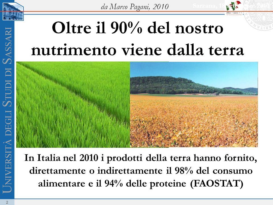 13 2420 m² per i nostri consumi pro capite, cioè un ettaro ogni 4 persone! da Marco Pagani, 2010