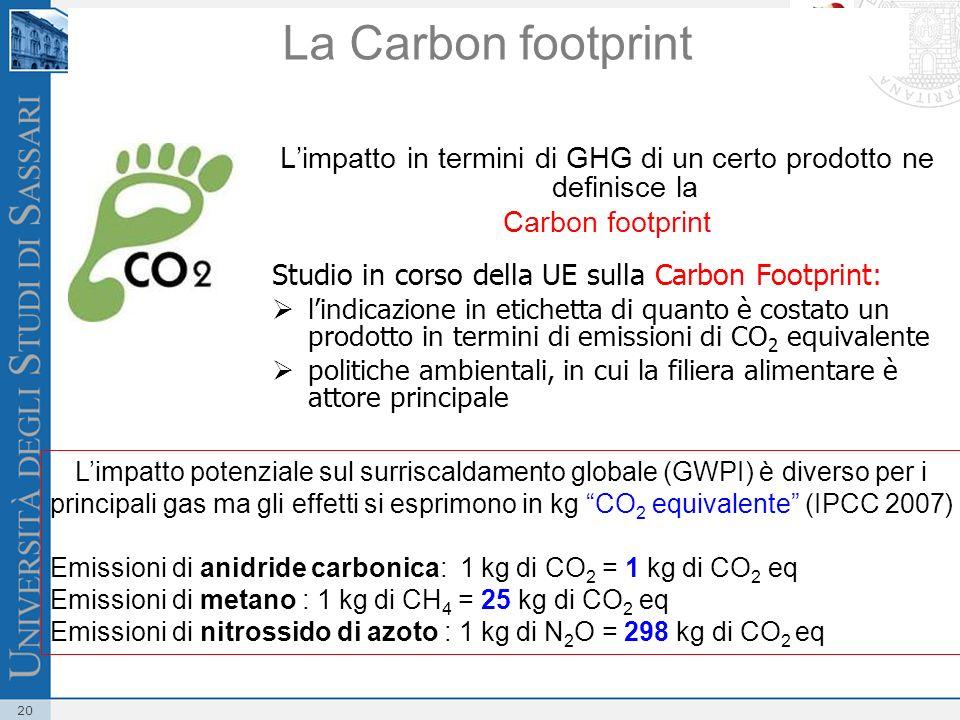 20 Limpatto in termini di GHG di un certo prodotto ne definisce la Carbon footprint Studio in corso della UE sulla Carbon Footprint: lindicazione in etichetta di quanto è costato un prodotto in termini di emissioni di CO 2 equivalente politiche ambientali, in cui la filiera alimentare è attore principale Limpatto potenziale sul surriscaldamento globale (GWPI) è diverso per i principali gas ma gli effetti si esprimono in kg CO 2 equivalente (IPCC 2007) Emissioni di anidride carbonica: 1 kg di CO 2 = 1 kg di CO 2 eq Emissioni di metano : 1 kg di CH 4 = 25 kg di CO 2 eq Emissioni di nitrossido di azoto : 1 kg di N 2 O = 298 kg di CO 2 eq La Carbon footprint