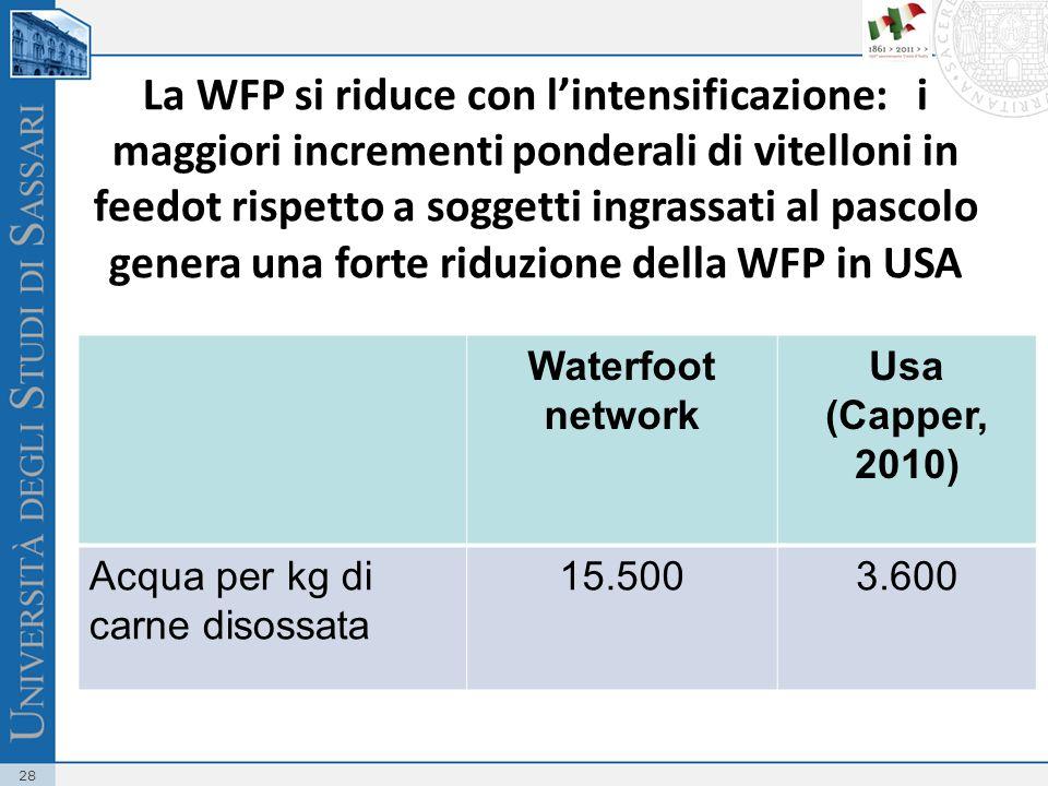 28 Waterfoot network Usa (Capper, 2010) Acqua per kg di carne disossata 15.5003.600 La WFP si riduce con lintensificazione: i maggiori incrementi ponderali di vitelloni in feedot rispetto a soggetti ingrassati al pascolo genera una forte riduzione della WFP in USA
