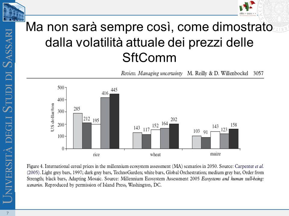 7 Ma non sarà sempre così, come dimostrato dalla volatilità attuale dei prezzi delle SftComm