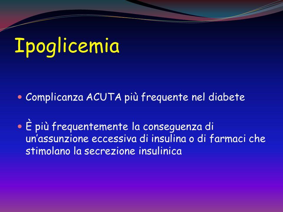 Complicanze acute IPOGLICEMIA CHETOACIDOSI DIABETICA SINDROME IPERGLICEMICA-IPEROSMOLARE