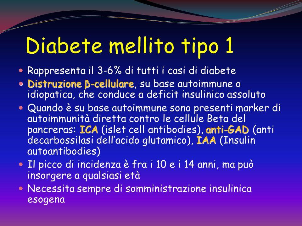 Diabete mellito tipo 1 Rappresenta il 3-6% di tutti i casi di diabete Distruzione β-cellulare Distruzione β-cellulare, su base autoimmune o idiopatica, che conduce a deficit insulinico assoluto ICAanti-GAD IAA Quando è su base autoimmune sono presenti marker di autoimmunità diretta contro le cellule Beta del pancreras: ICA (islet cell antibodies), anti-GAD (anti decarbossilasi dellacido glutamico), IAA (Insulin autoantibodies) Il picco di incidenza è fra i 10 e i 14 anni, ma può insorgere a qualsiasi età Necessita sempre di somministrazione insulinica esogena
