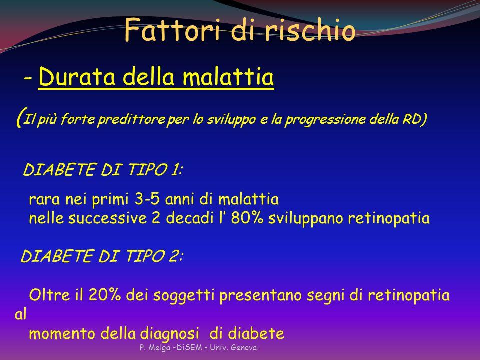 Fattori di rischio - Durata della malattia - Ipertensione arteriosa - Pubertà - Gravidanza - Mancanza di controlli oftalmoscopici periodici P. Melga -