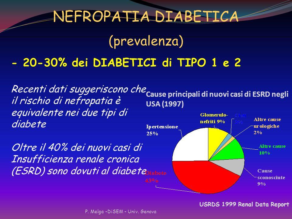 Nefropatia diabetica Complicanza CRONICA del DM 1 e 2 che può essere responsabile di insufficienza renale terminale e dellaumento significativo del ri