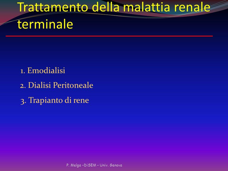 P. Melga -DiSEM - Univ. Genova -Per ridurre ulteriormente la pressione in pazienti già trattati con ACE inibitori o con ARBs o in pazienti che non tol