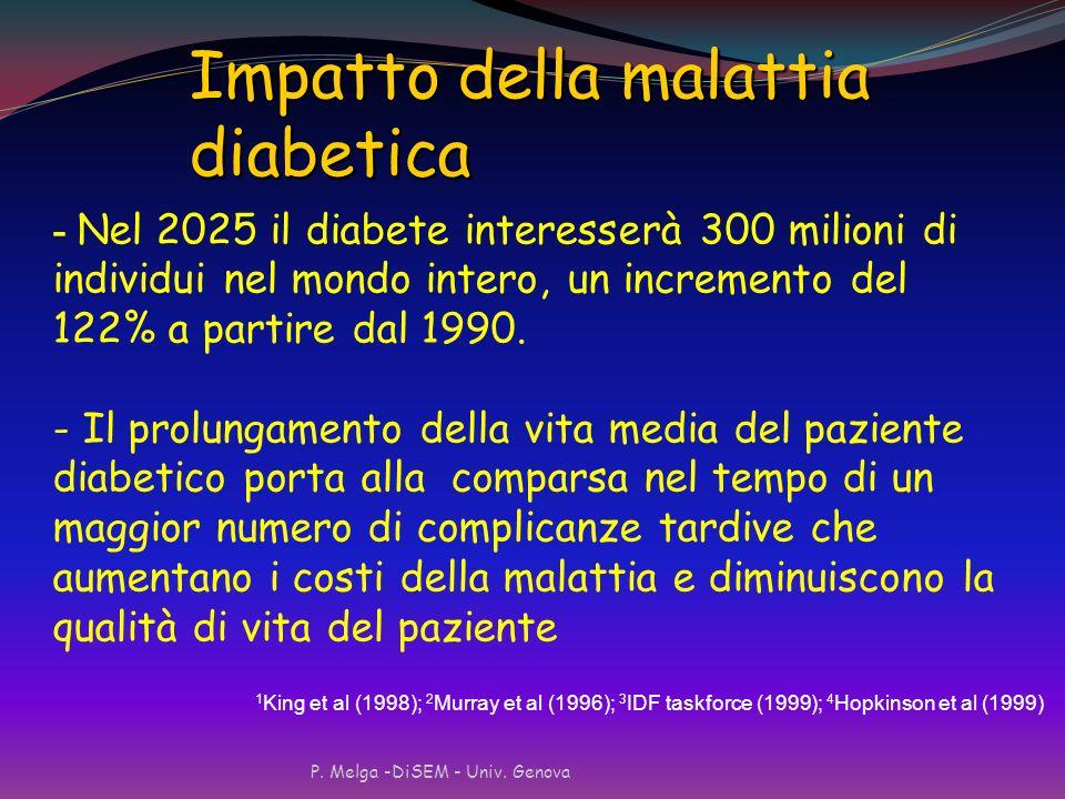 RETINOPATIA DIABETICA (RD) P.Melga -DiSEM - Univ.
