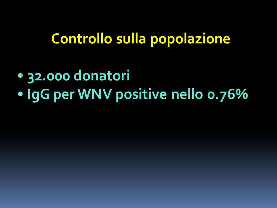 Controllo sulla popolazione 32.000 donatori IgG per WNV positive nello 0.76%
