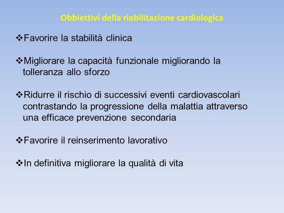 15 Programma Riabilitativo comprende il periodo Di acuzie della malattia (IMA) Di acuzie della malattia (IMA) PRE – POST Intervento (cardioperato) PRE – POST Intervento (cardioperato) PRIMA FASE