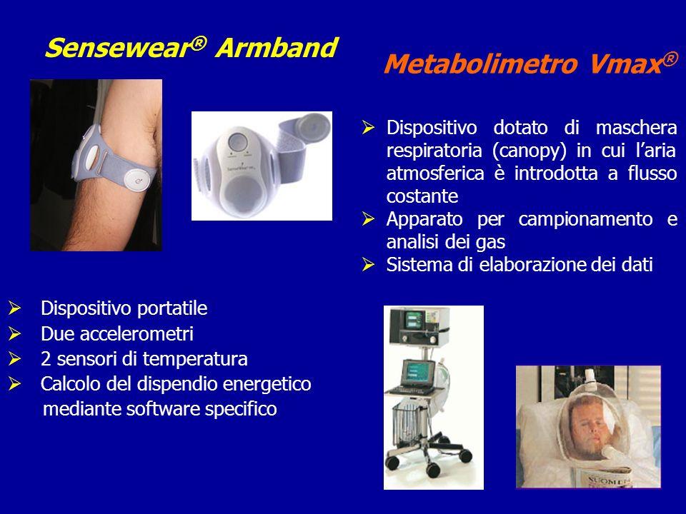 Sensewear ® Armband Dispositivo portatile Due accelerometri 2 sensori di temperatura Calcolo del dispendio energetico mediante software specifico Meta