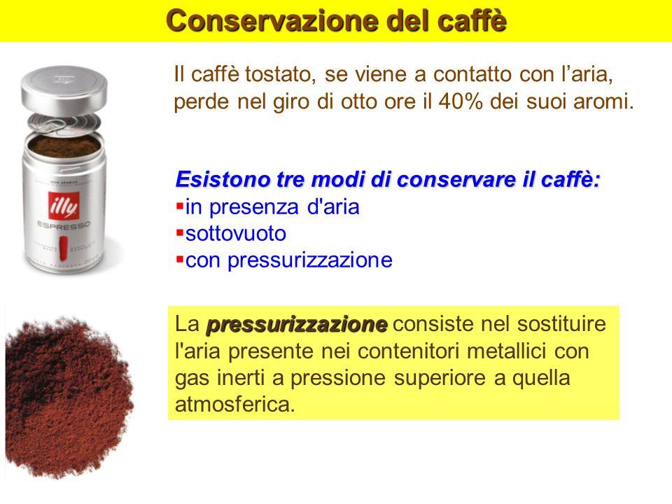 Conservazione del caffè Il caffè tostato, se viene a contatto con laria, perde nel giro di otto ore il 40% dei suoi aromi. Esistono tre modi di conser