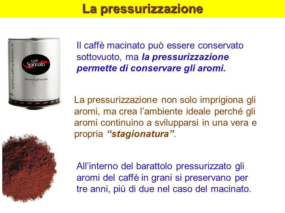La pressurizzazione Il caffè macinato può essere conservato sottovuoto, ma la pressurizzazione permette di conservare gli aromi. La pressurizzazione n