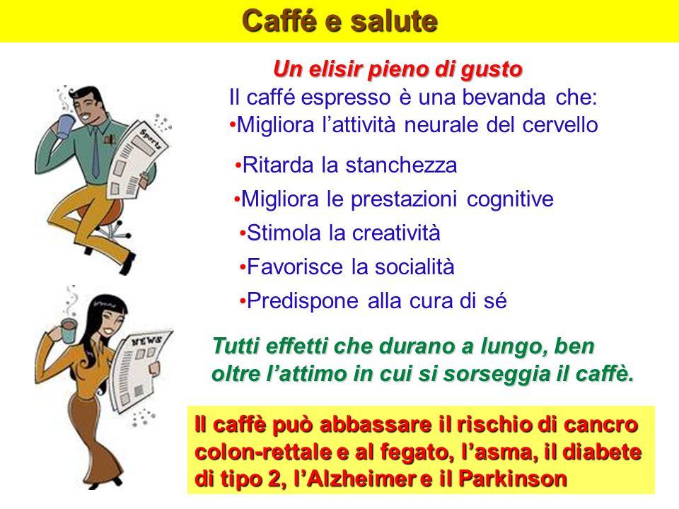 Caffé e salute Il caffé espresso è una bevanda che: Migliora lattività neurale del cervello Il caffè può abbassare il rischio di cancro colon-rettale