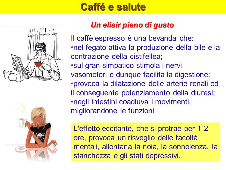 Caffé e salute Il caffè espresso è una bevanda che: nel fegato attiva la produzione della bile e la contrazione della cistifellea; sul gran simpatico