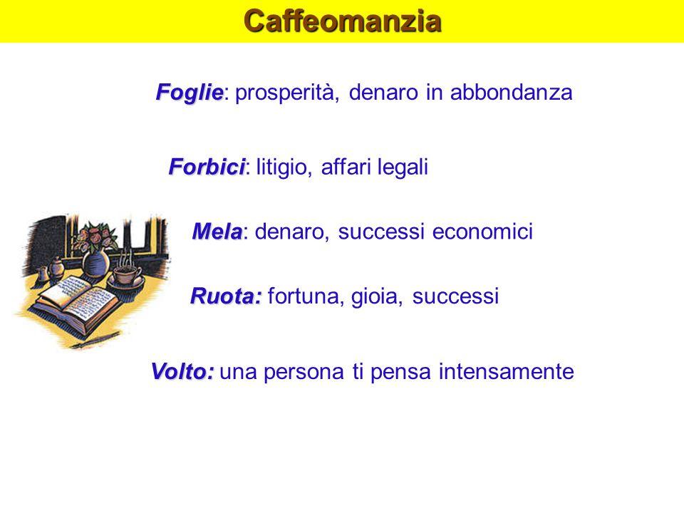 Caffeomanzia Foglie Foglie: prosperità, denaro in abbondanza Forbici Forbici: litigio, affari legali Mela Mela: denaro, successi economici Ruota: Ruot