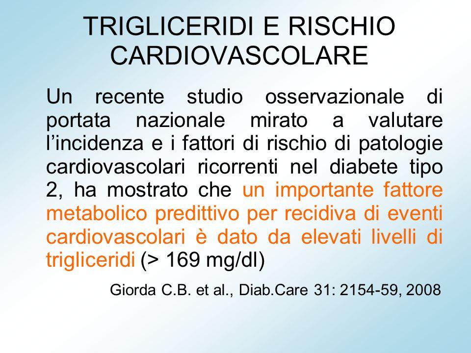 Colesterolo HDL Il C-HDL ha un effetto protettivo verso il rischio di aterosclerosi e coronaropatia Studi epidemiologici dimostrano che il rischio di